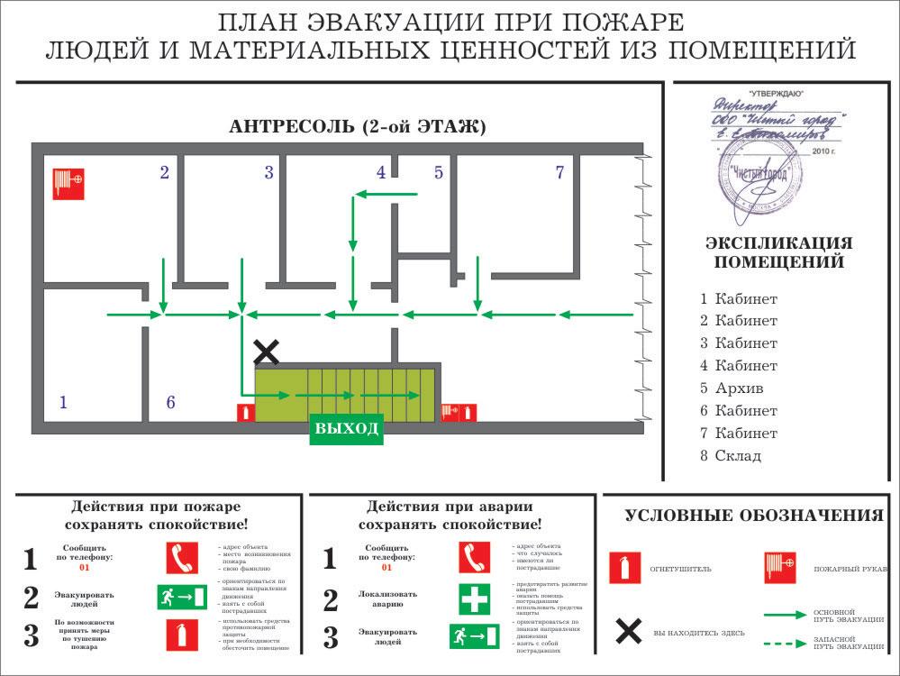 План эвакуации в Норильске